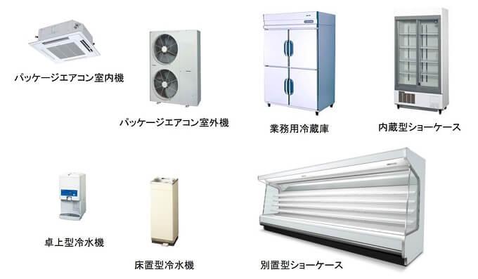 フロン排出抑制法の対象機器